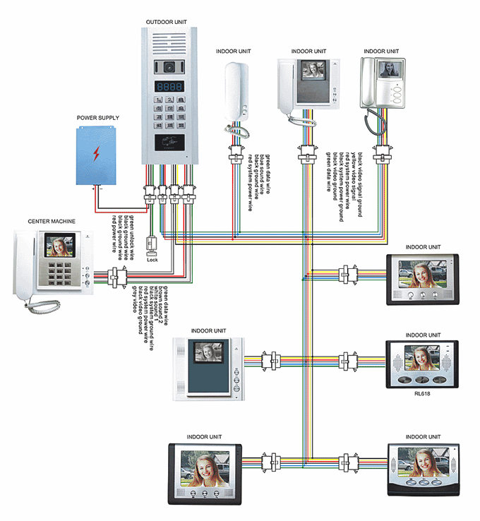 Fire Detection And Alarm System likewise 16b7b07e11170798fa0827039485d061 further Home Automation likewise WarningSystem further Fire Alarm Wiring. on home alarm system wiring diagram
